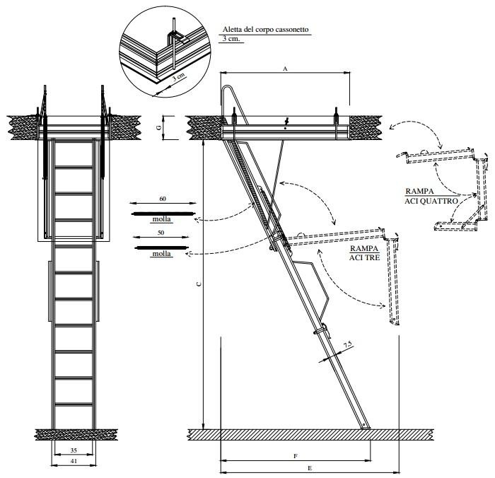 scheda tecnica e misure scala retrattile aci tre